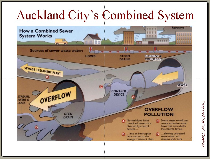 Reflections On Auckland Planning Watercare Central
