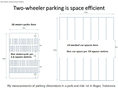 Two-wheeler parking can be very very space-efficient!