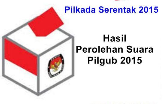 Hasil Quick Count Pilkada Serentak Pilgub 2015