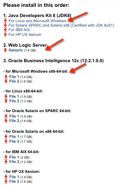 bi chaos obiee 12c quick installation guide windows WebLogic Training WebLogic Administration