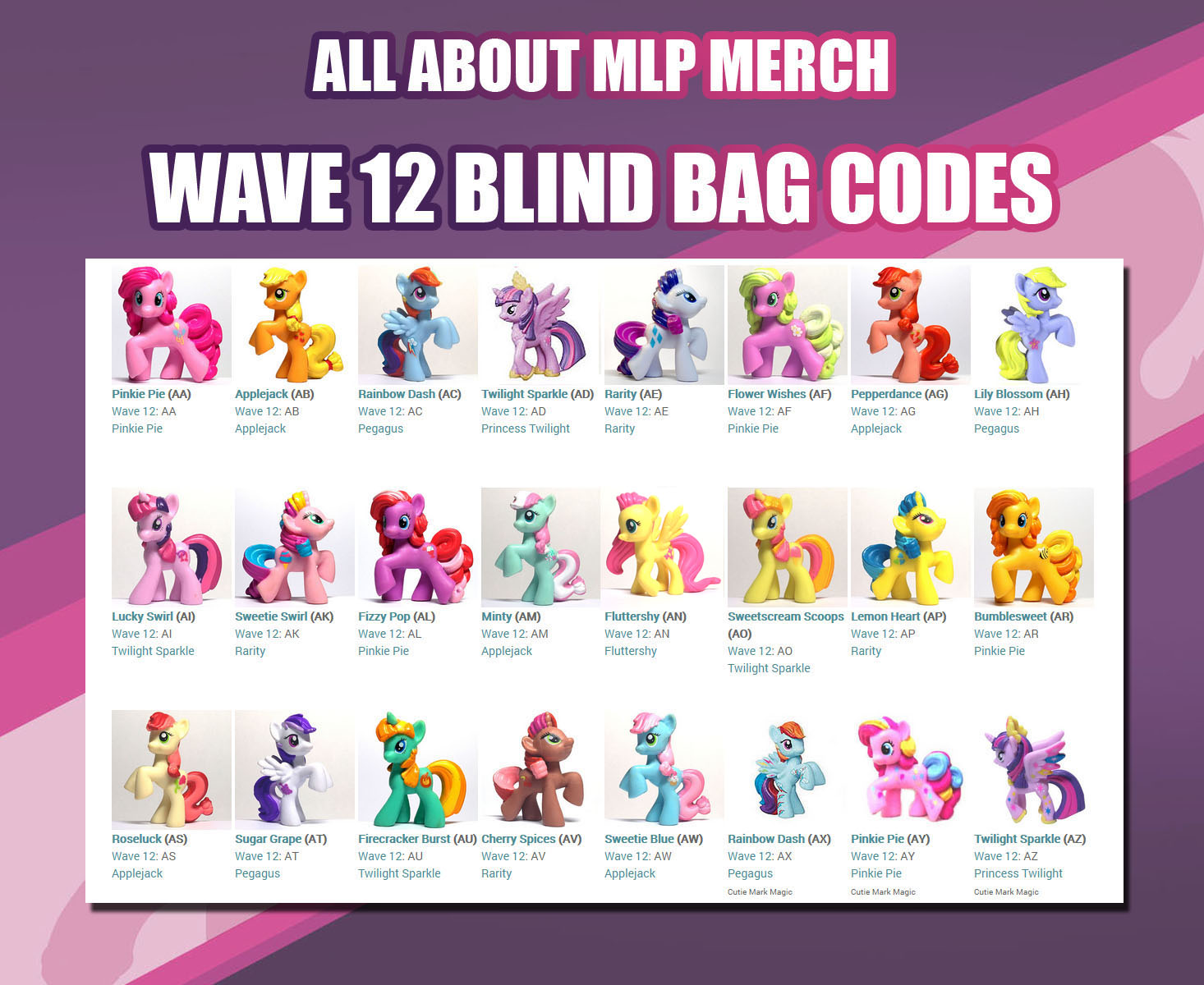 My little pony names and cutie marks