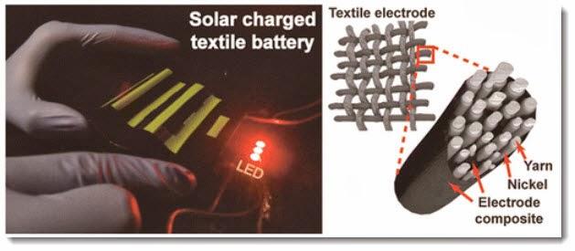 Bateria de uso textil, recargable con energía solar