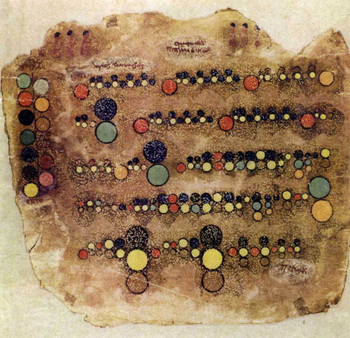Ancient Egyptian Music Notation Emergent Africa