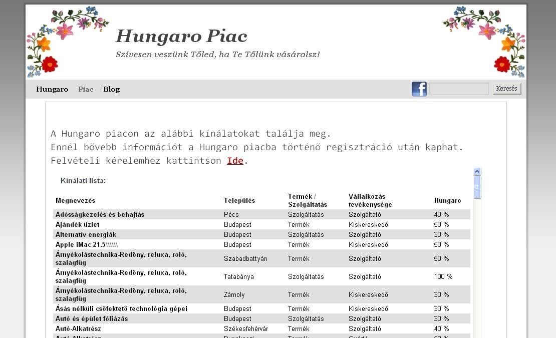 Hungaro Piac - magyar helyi pénz a gyakorlatban