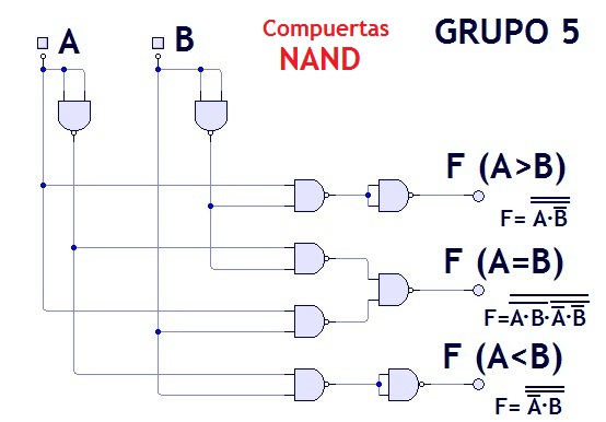 Circuito Nand : ° electrónica