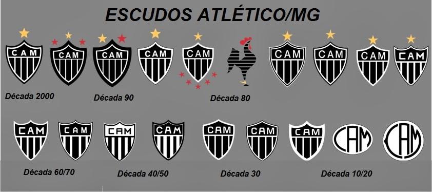 Todos os escudos do Atlético/MG