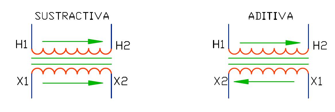 Marcación de polaridad de los transformadores