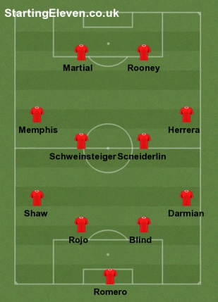 New Starting XI United 2015
