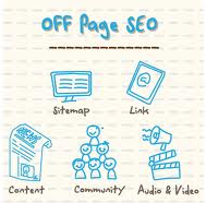 Off Site SEO For Blogs