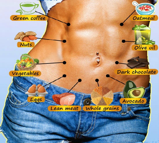 What Should I Eat To Lose Body Fat 84