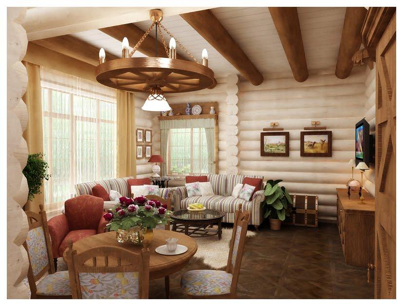 Бревенчатый дом дизайн фото