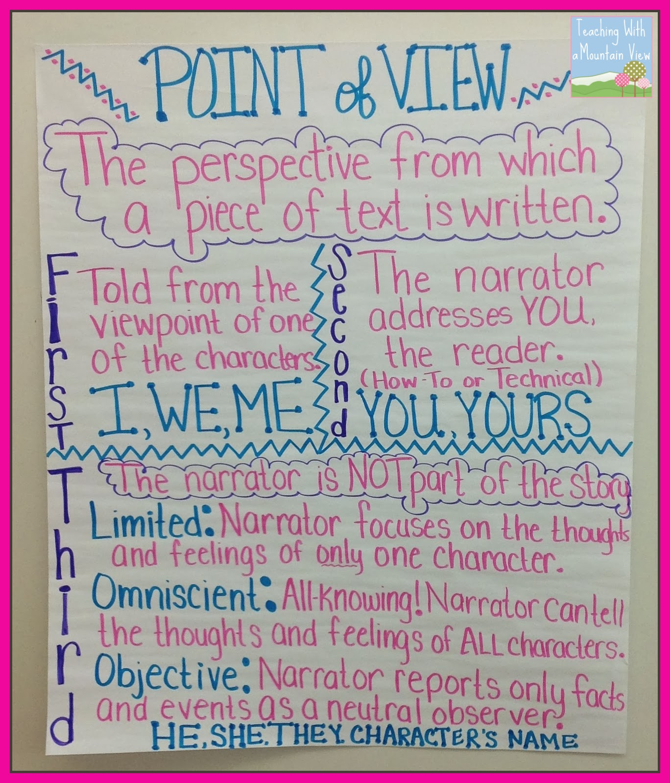 rd person narrative essay quiz worksheet third person point of  teaching a mountain view teaching point of view point of view anchor chart