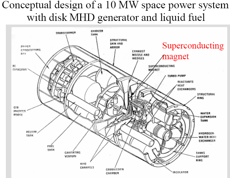 russian and other work on mhd nuclear space power and