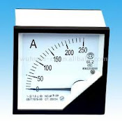 Ampere meter Panel listrik