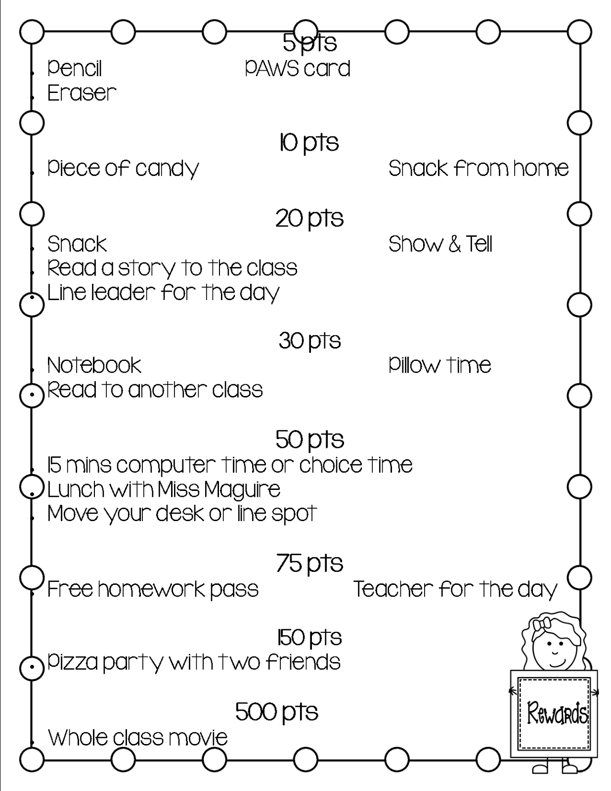 Classroom Reward Ideas High School : Using class dojo with a classroom economy system tales