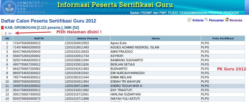 Daftar Peserta UKA 2012 yang Lulus