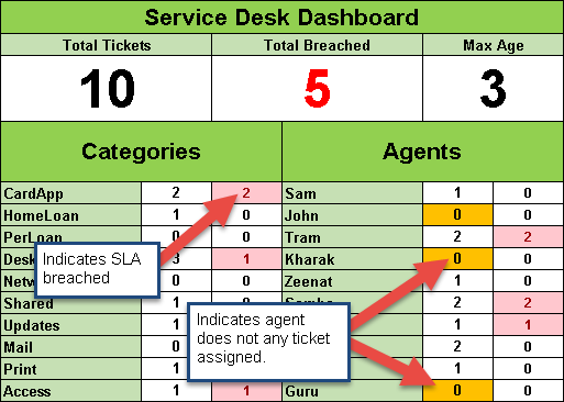Helpdesk Tracker Excel