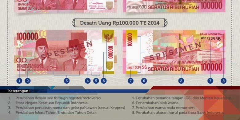 Gambar dan perbedaan uang baru NKRI 2014 HUT RI 69
