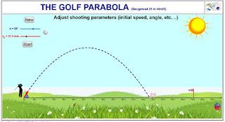 http://dmentrard.free.fr/GEOGEBRA/Maths/export4.25/golf.html