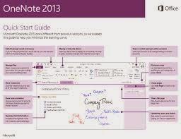 Microsoft OneNote Free 2013 15.0.4569.1508 softwikia