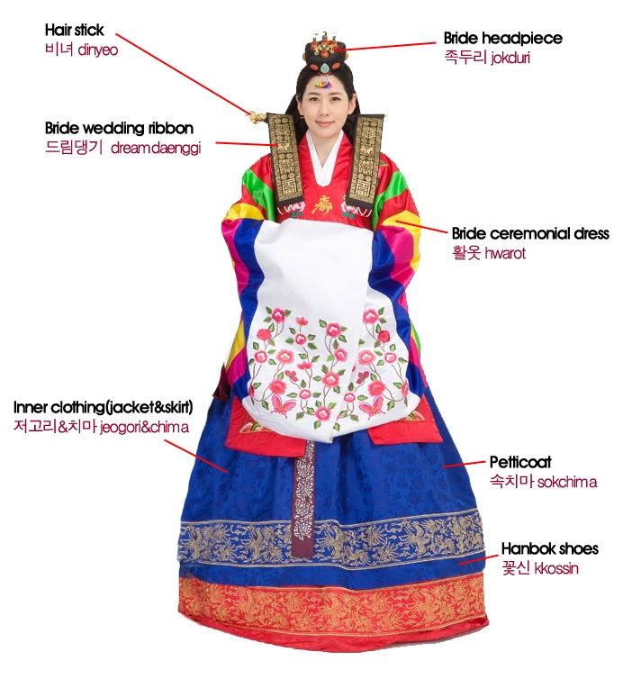My Seoul With Love Korean Traditional Wedding Costume