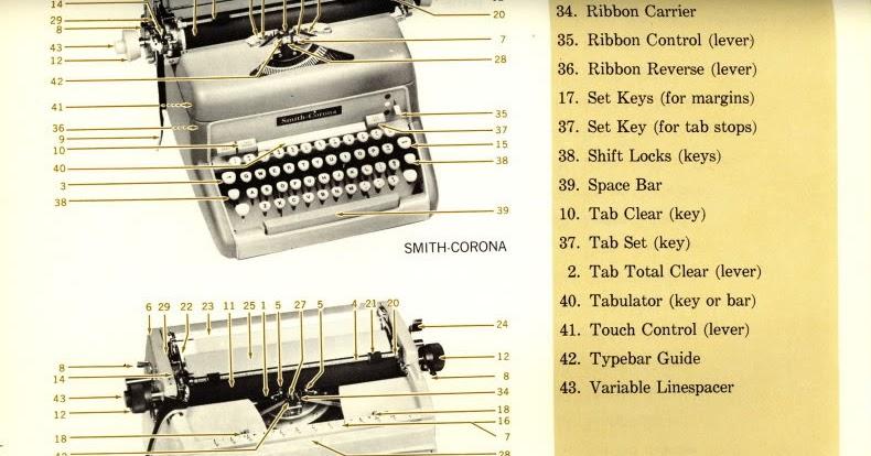 Typewriter part of typewriter and their function ccuart Gallery