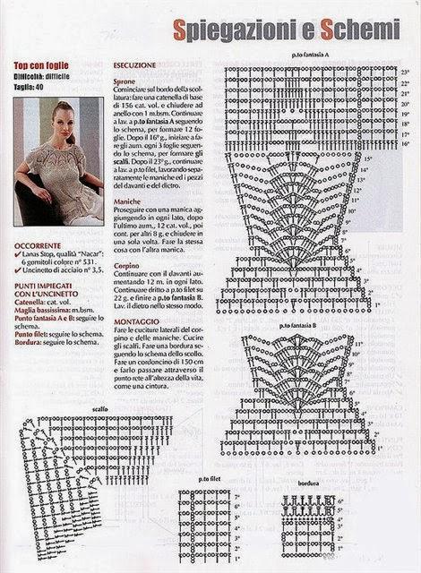 Şemalı resimli tığ örgü bluz