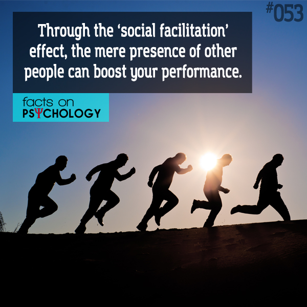 social psych social facilitation Social facilitation - performance improves in the presence of others but only under conditions where task is simple or well-learned social exchange theory - process is always going on when making social decisions maximizing benefits and minimizing costs in terms of our social behavior.