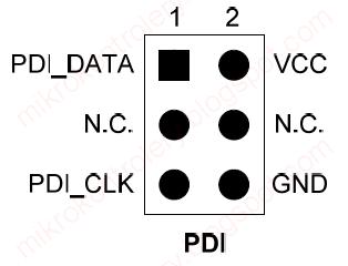 Interfejs PDI - Złącze, wyprowadzenia sygnałów.