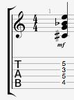 C#dim7 guitar chord