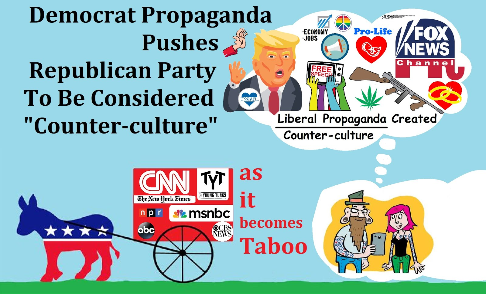 "Democrat Propaganda Pushes Republican Party To Be Considered ""Counter-culture""; as it becomes Taboo"
