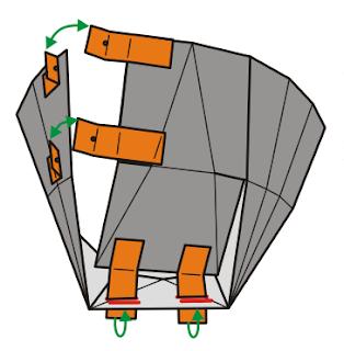 tutorial, como hacer una cocina solar portatil plegable con materiales reciclables