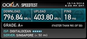 SSH Gratis 31 Desember 2014 Singapura