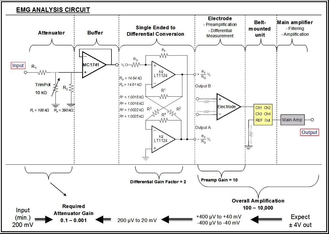 Make a EMG sensor device - Circuit Design Electrical