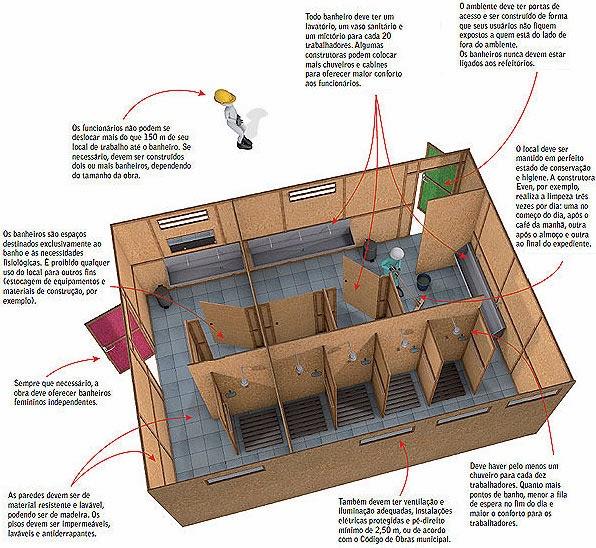 rea de viv ncia na constru o civil seguran a do trabalho st. Black Bedroom Furniture Sets. Home Design Ideas