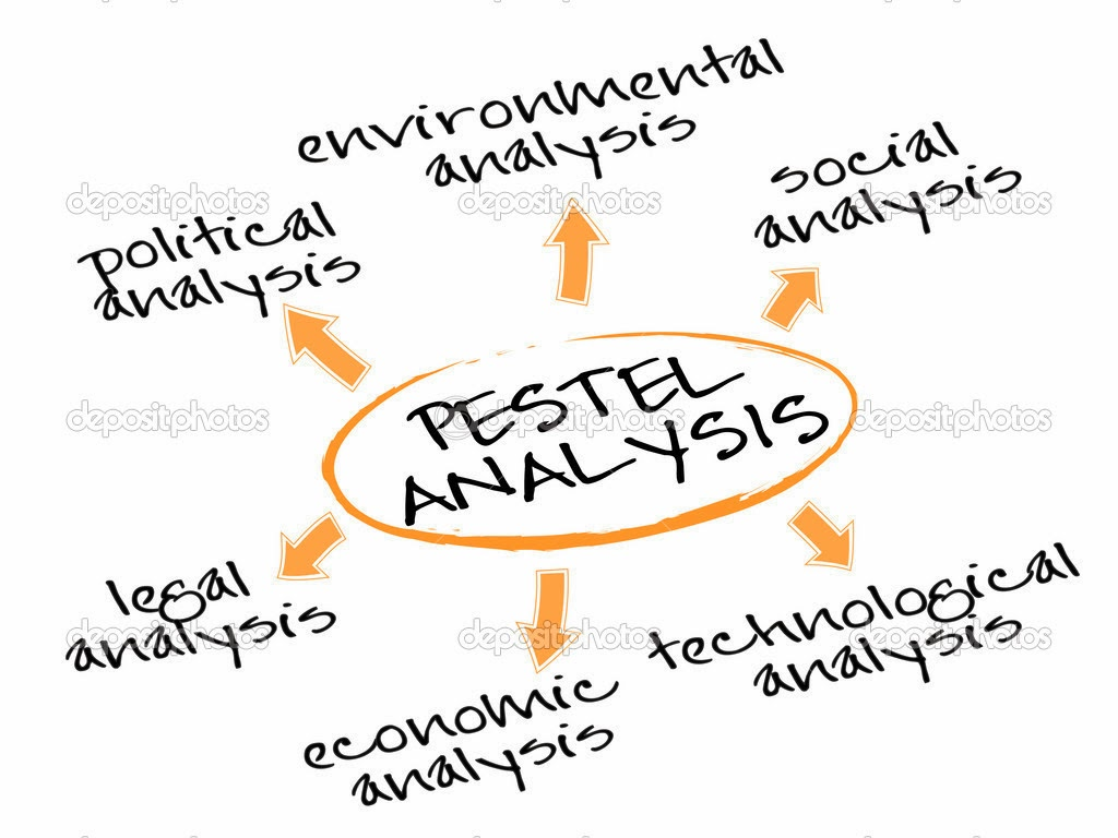 carrefour pestel analysis Pestle analysis of india presents the political, economic, social, technological,  legal and environmental factors, affecting its external macro.