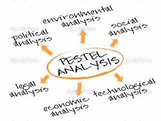pestel tesco Pestle analysis of tesco essay.