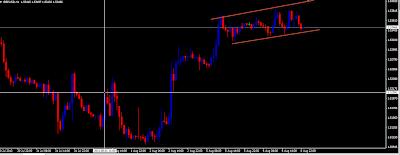 fx brasil analise de mercado