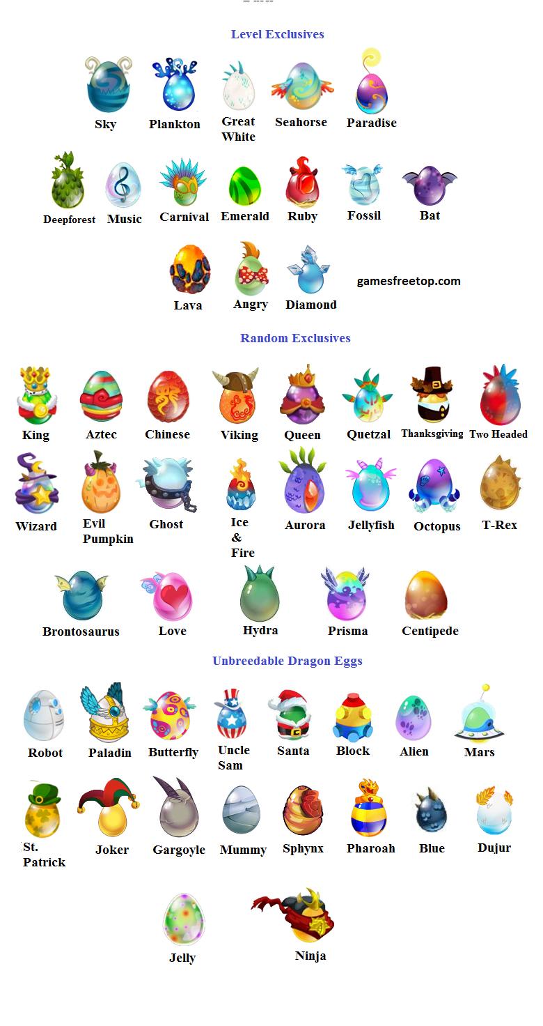 the eggs in dragon city