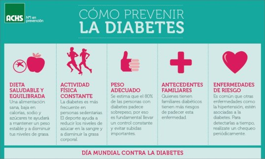 Diabetes tips for patients