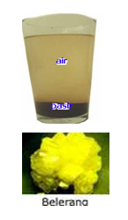 pengertian dan contoh unsur, senyawa dan campuran