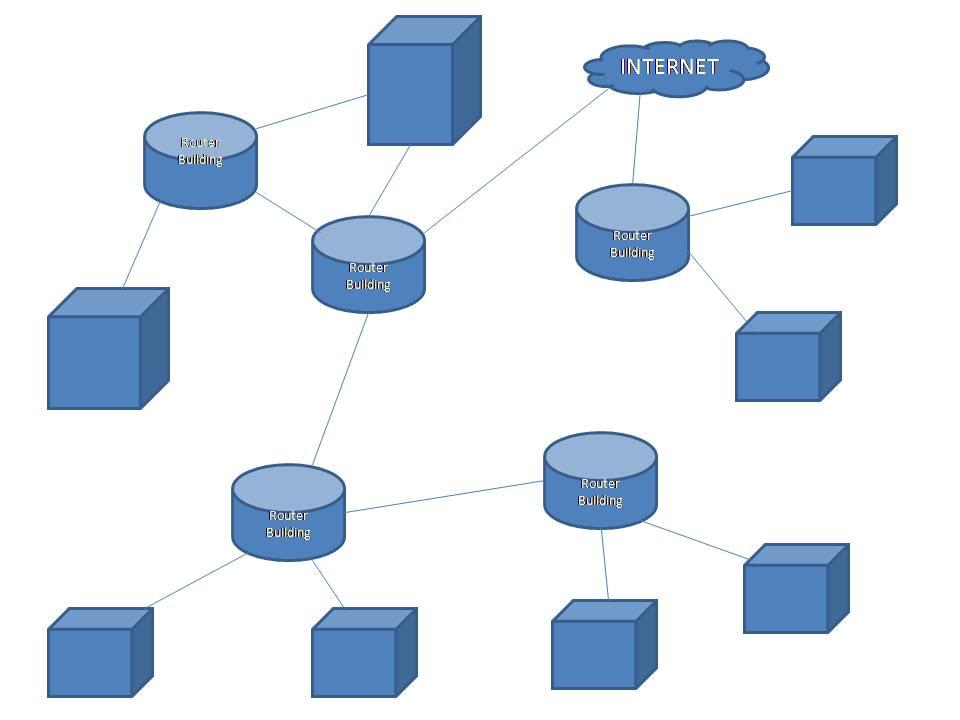 Computer Diagrams  Computer Hardware Components Diagrams