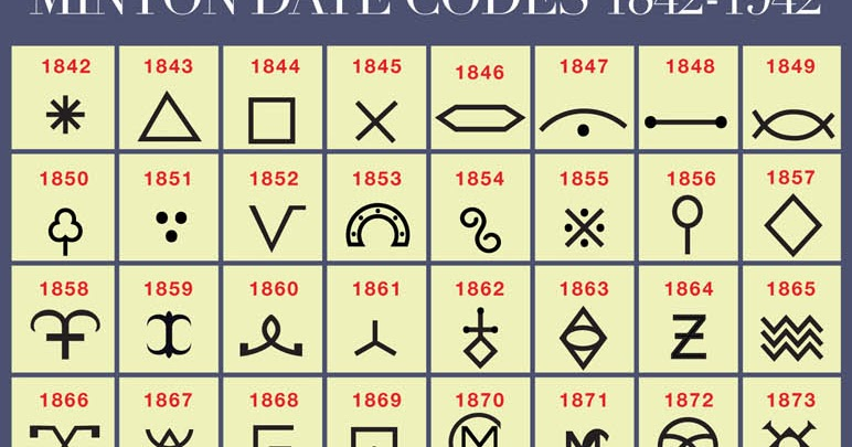 Glazed And Confused Majolica Pottery Marks Minton Date Codes