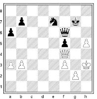 Partida de ajedrez Simagin - Schaitar