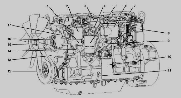 Tractor parts and attachments The 6 cylinder diesel engine with – Diesel 12 Cylinder Engine Diagram