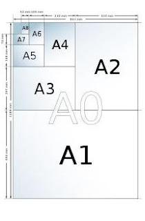 ukuran kertas cetak