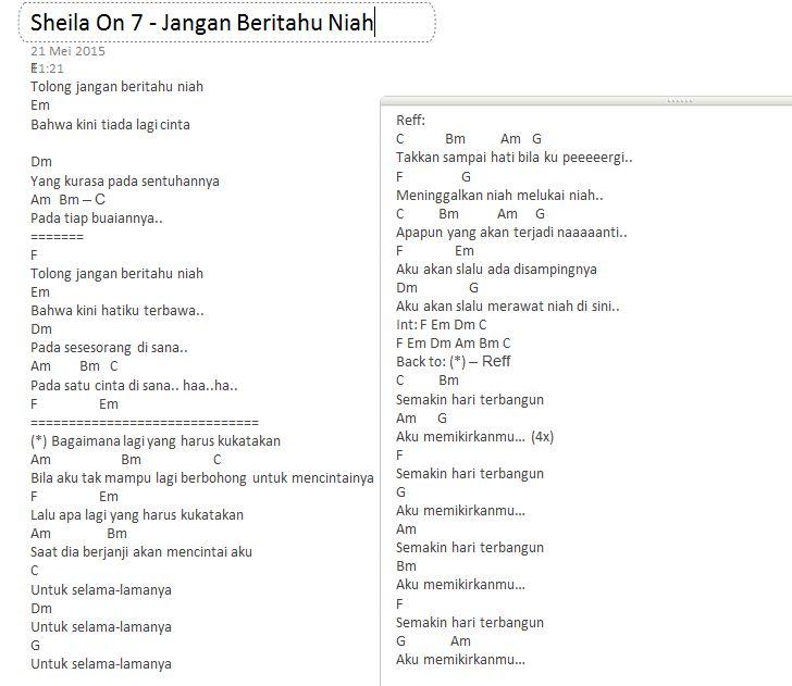Cord Gitar Dasar: 41 Download Kumpulan Chord Lagu Indonesia Termudah Dan