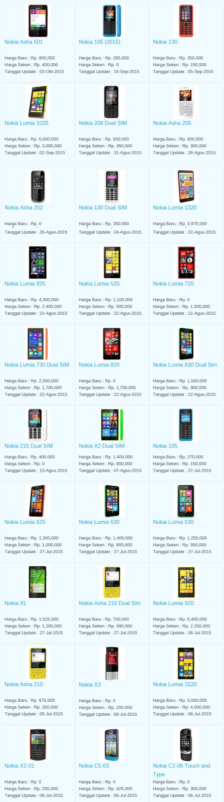 Daftar Terbaru Harga Hp Nokia Oktober 2015