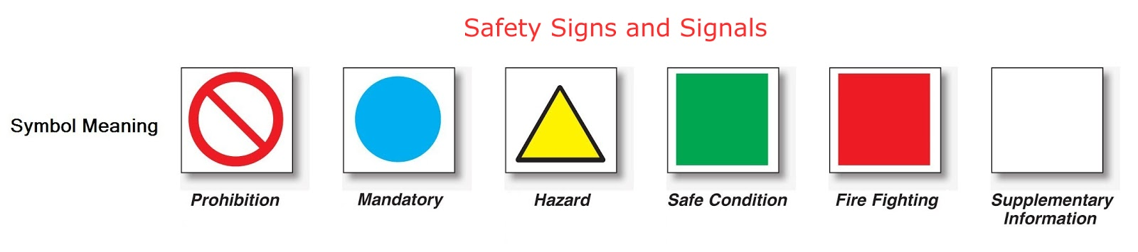 Nebosh Igc Course Training In Chennai Safety Signs And