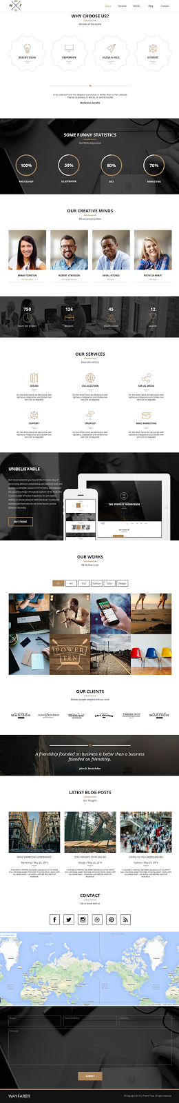 New Muse Template